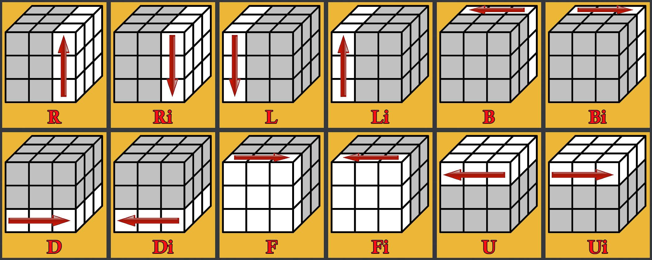 Движения на куба