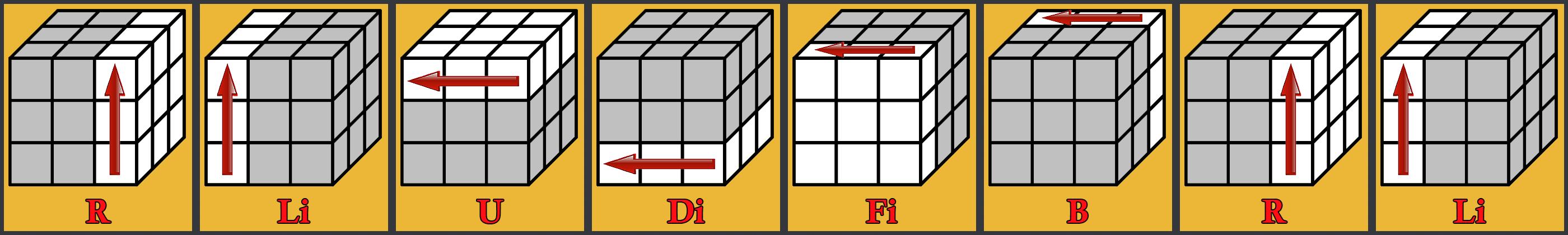 Квадратче в средата - Формула